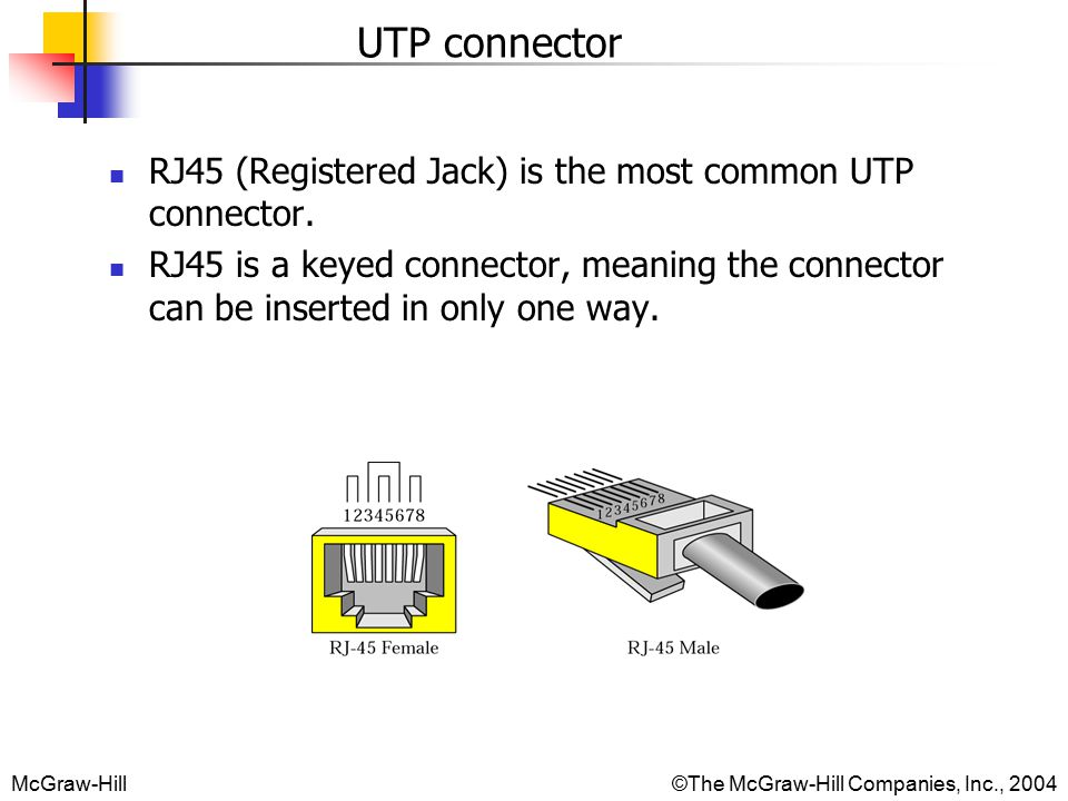 McGraw-Hill©The McGraw-Hill Companies, Inc., 2004 UTP connector RJ45 (Registered Jack) is the most common UTP connector.