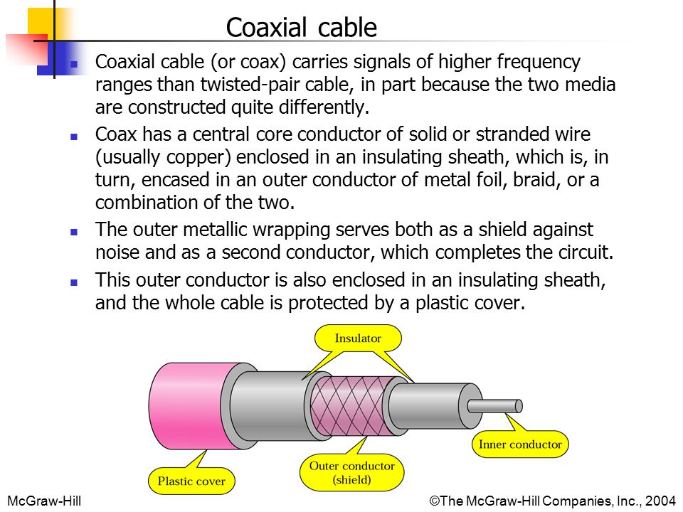 McGraw-Hill©The McGraw-Hill Companies, Inc., 2004 Coaxial cable Coaxial cable (or coax) carries signals of higher frequency ranges than twisted-pair cable, in part because the two media are constructed quite differently.