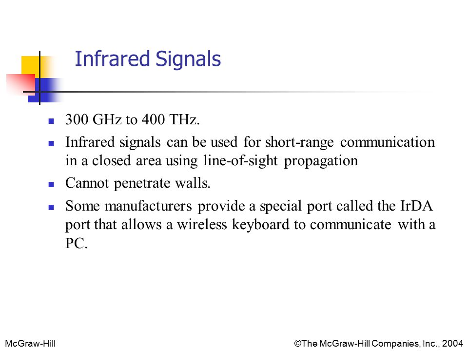 McGraw-Hill©The McGraw-Hill Companies, Inc., 2004 Infrared Signals 300 GHz to 400 THz.