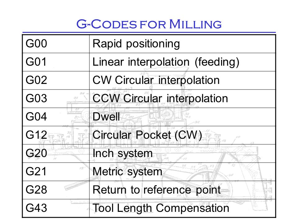CNC Programming for Mill Example CNC program - bores a