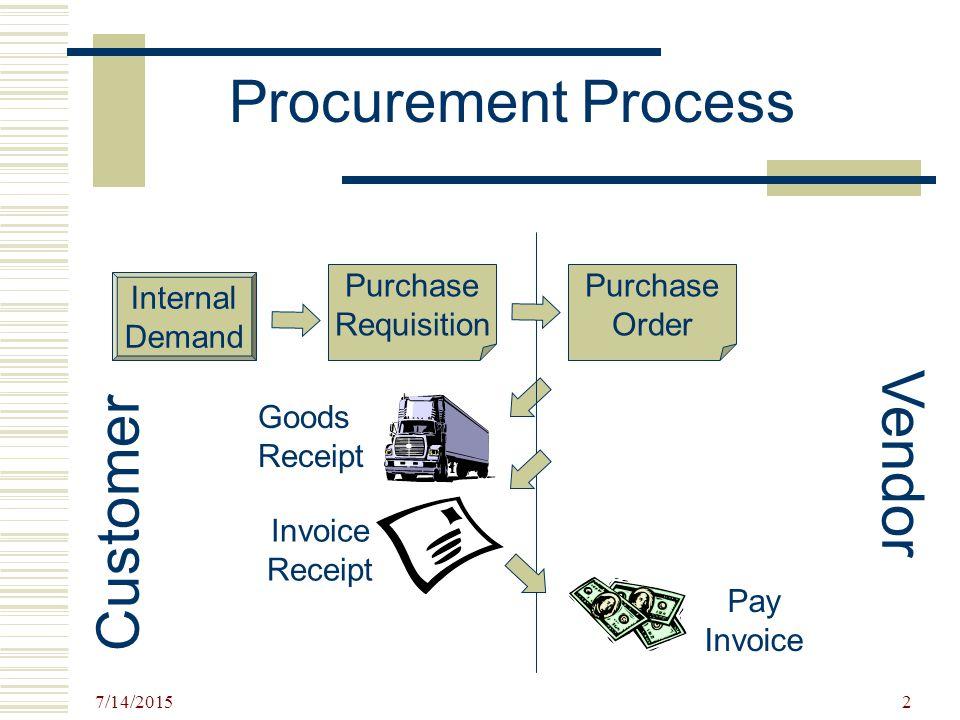 2 7142015 2 goods receipt pay invoice procurement