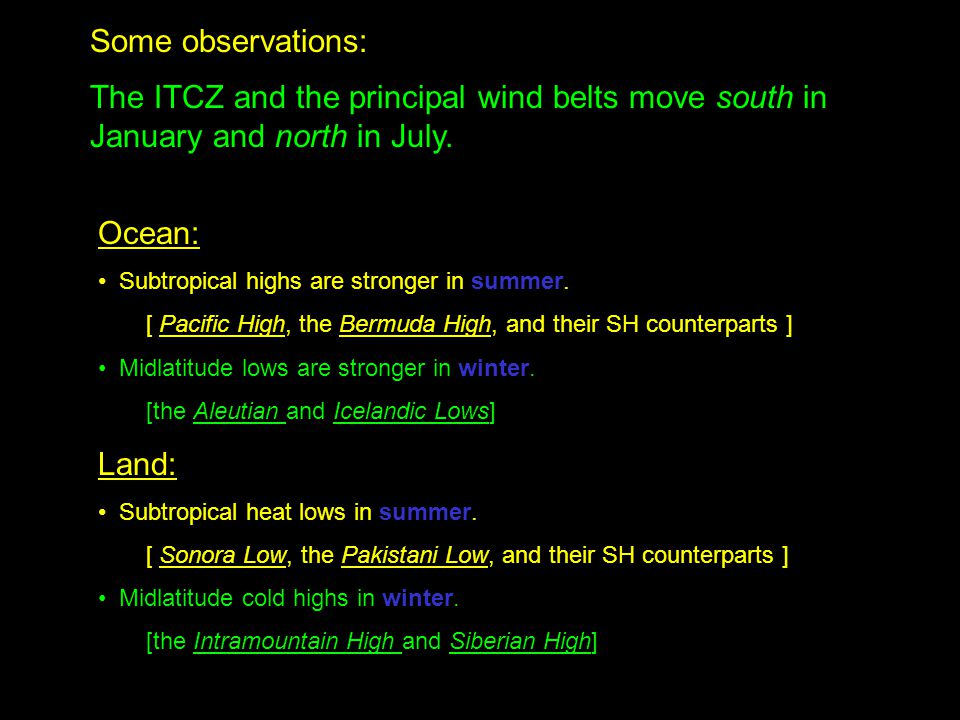 Some observations: The ITCZ and the principal wind belts move south in January and north in July.