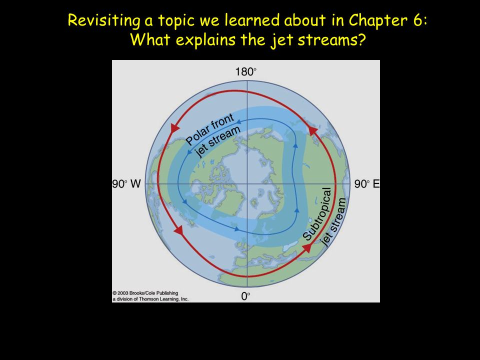 Fig Revisiting a topic we learned about in Chapter 6: What explains the jet streams