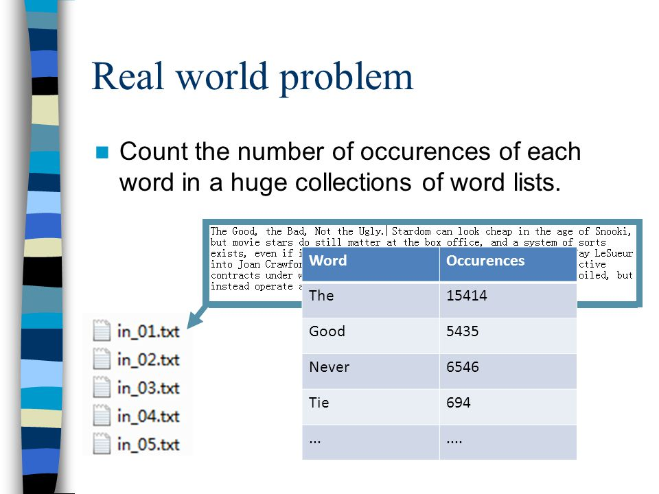 Real world problem Count the number of occurences of each word in a huge collections of word lists.