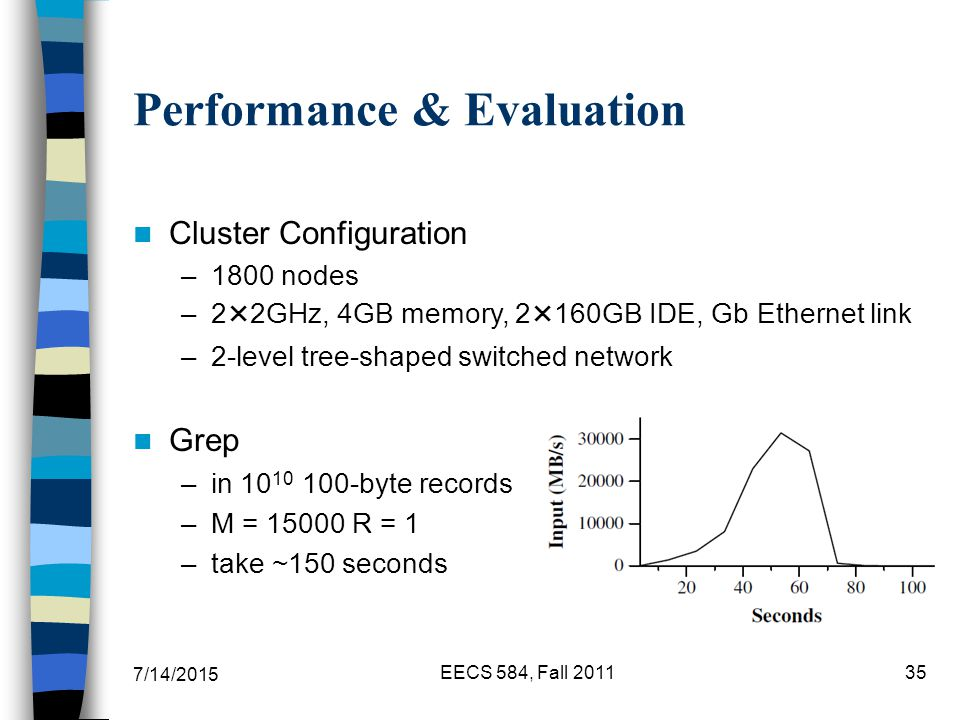 7/14/2015 EECS 584, Fall Performance & Evaluation Cluster Configuration –1800 nodes –2×2GHz, 4GB memory, 2×160GB IDE, Gb Ethernet link –2-level tree-shaped switched network Grep –in byte records –M = R = 1 –take ~150 seconds
