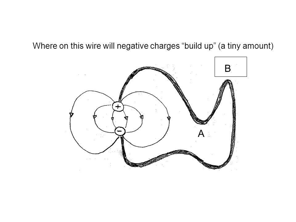 Where on this wire will negative charges build up (a tiny amount) A B