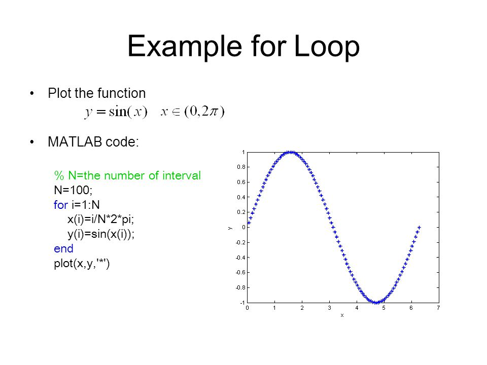 Example for Loop Plot the function MATLAB code: % N=the number of interval N=100; for i=1:N x(i)=i/N*2*pi; y(i)=sin(x(i)); end plot(x,y, * )