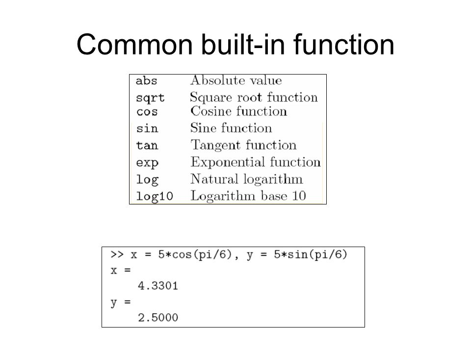 Common built-in function