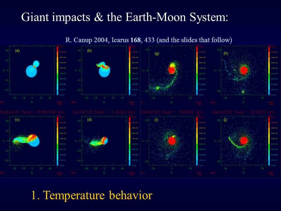 Giant impacts & the Earth-Moon System: 1. Temperature behavior R.