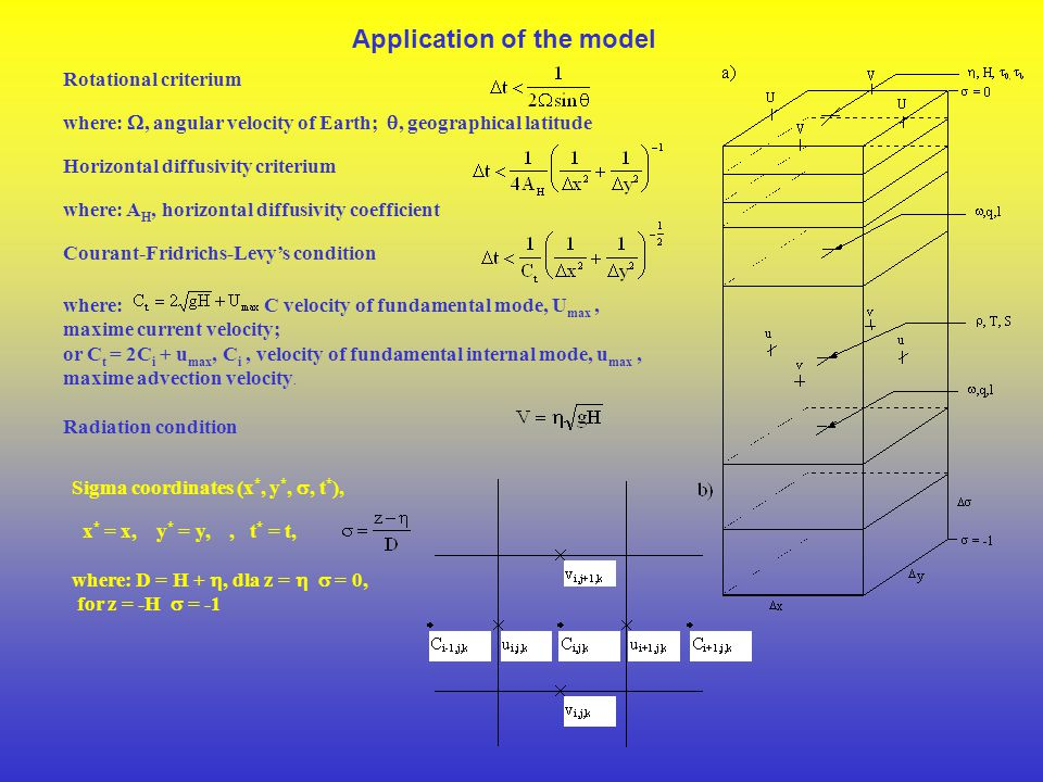 Application of the model Rotational criterium where: , angular velocity of Earth; , geographical latitude Horizontal diffusivity criterium where: A H, horizontal diffusivity coefficient Courant-Fridrichs-Levy's condition where: C velocity of fundamental mode, U max, maxime current velocity; or C t = 2C i + u max, C i, velocity of fundamental internal mode, u max, maxime advection velocity.