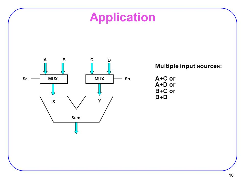 10 Application Multiple input sources: A+C or A+D or B+C or B+D MUX X Y Sum ABC D SaSb