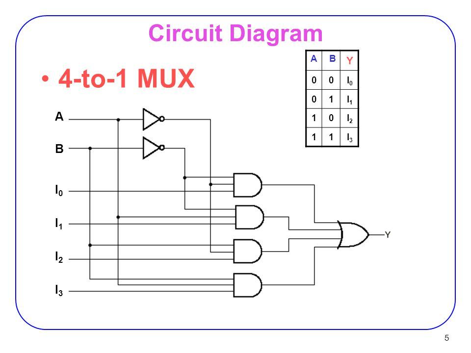 Multiplexer Mux 2 Multiplexer Multiplexer Selector 2 N Data
