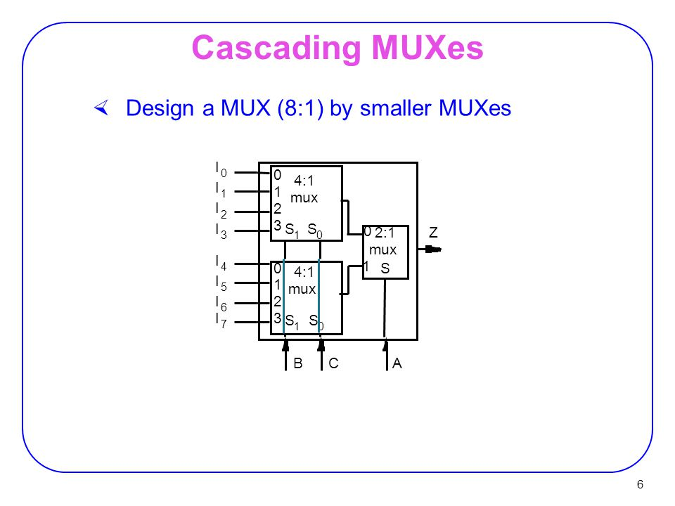 6 Cascading MUXes  Design a MUX (8:1) by smaller MUXes Z ACB I 0 I 1 I 2 I 3 I 4 I 5 I 6 I 7 4:1 mux S 1 S 0 4:1 mux S 1 S 0 2:1 mux S 0 1