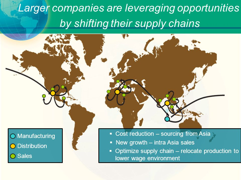 Manufacturing Distribution Sales  Cost reduction – sourcing from Asia  New growth – intra Asia sales  Optimize supply chain – relocate production to lower wage environment Larger companies are leveraging opportunities by shifting their supply chains