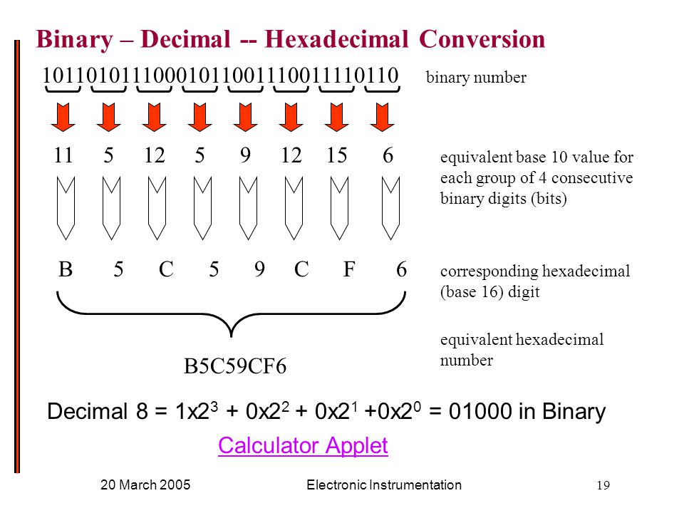 20 March 2005Electronic Instrumentation19 Binary – Decimal -- Hexadecimal Conversion binary number B 5 C 5 9 C F 6 equivalent base 10 value for each group of 4 consecutive binary digits (bits) corresponding hexadecimal (base 16) digit B5C59CF6 equivalent hexadecimal number Decimal 8 = 1x x x2 1 +0x2 0 = in Binary Calculator Applet