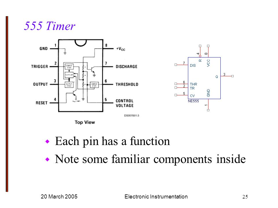 20 March 2005Electronic Instrumentation Timer w Each pin has a function w Note some familiar components inside