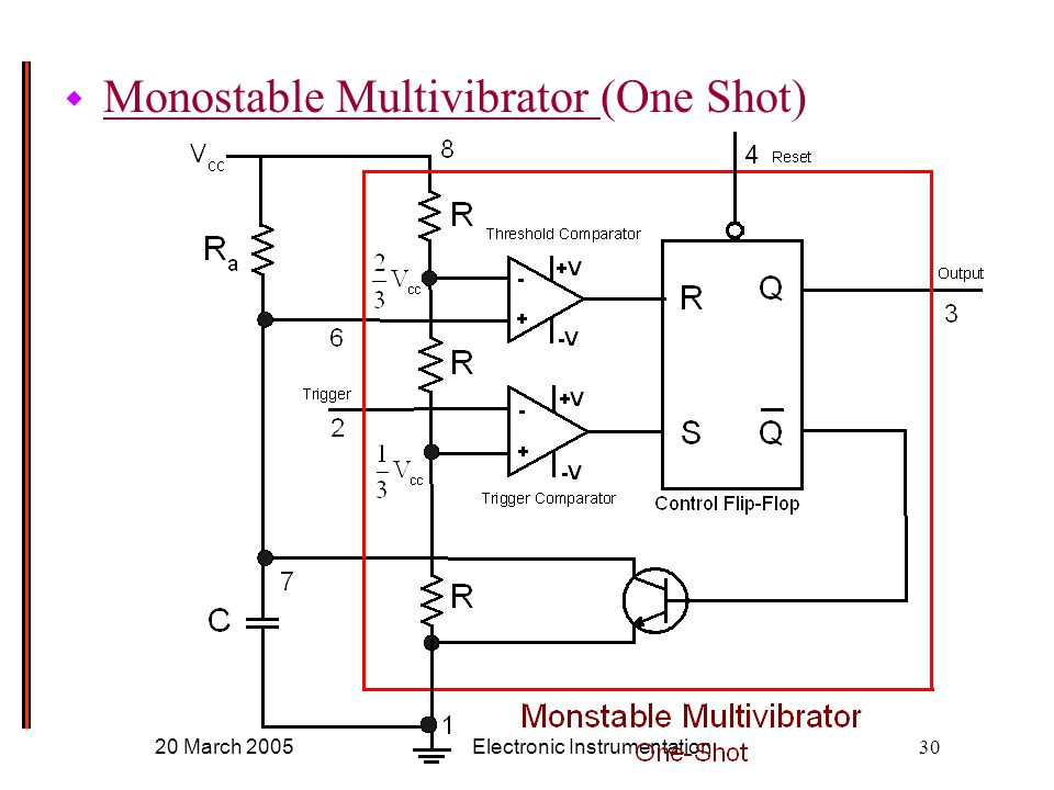 20 March 2005Electronic Instrumentation30 w Monostable Multivibrator (One Shot)