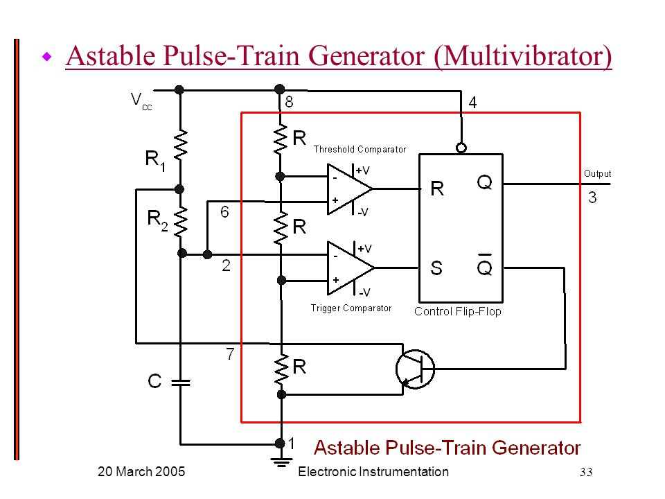 20 March 2005Electronic Instrumentation33 w Astable Pulse-Train Generator (Multivibrator)