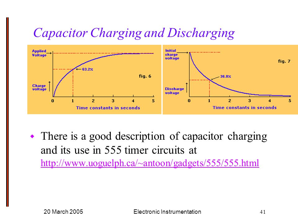20 March 2005Electronic Instrumentation41 Capacitor Charging and Discharging w There is a good description of capacitor charging and its use in 555 timer circuits at