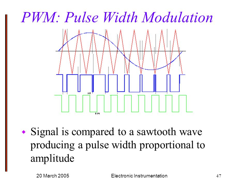 20 March 2005Electronic Instrumentation47 PWM: Pulse Width Modulation w Signal is compared to a sawtooth wave producing a pulse width proportional to amplitude