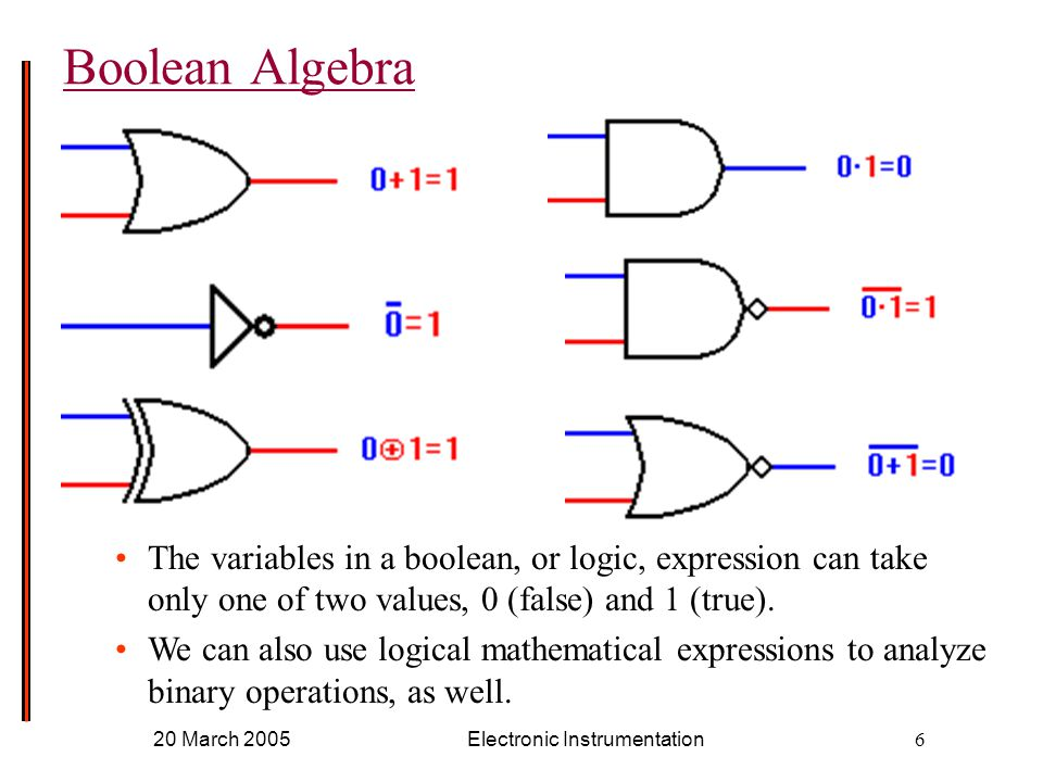 20 March 2005Electronic Instrumentation6 Boolean Algebra The variables in a boolean, or logic, expression can take only one of two values, 0 (false) and 1 (true).