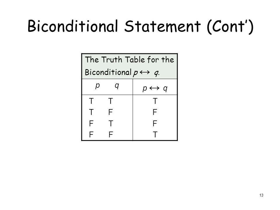 Biconditional Statement (Cont') The Truth Table for the Biconditional p ↔ q.
