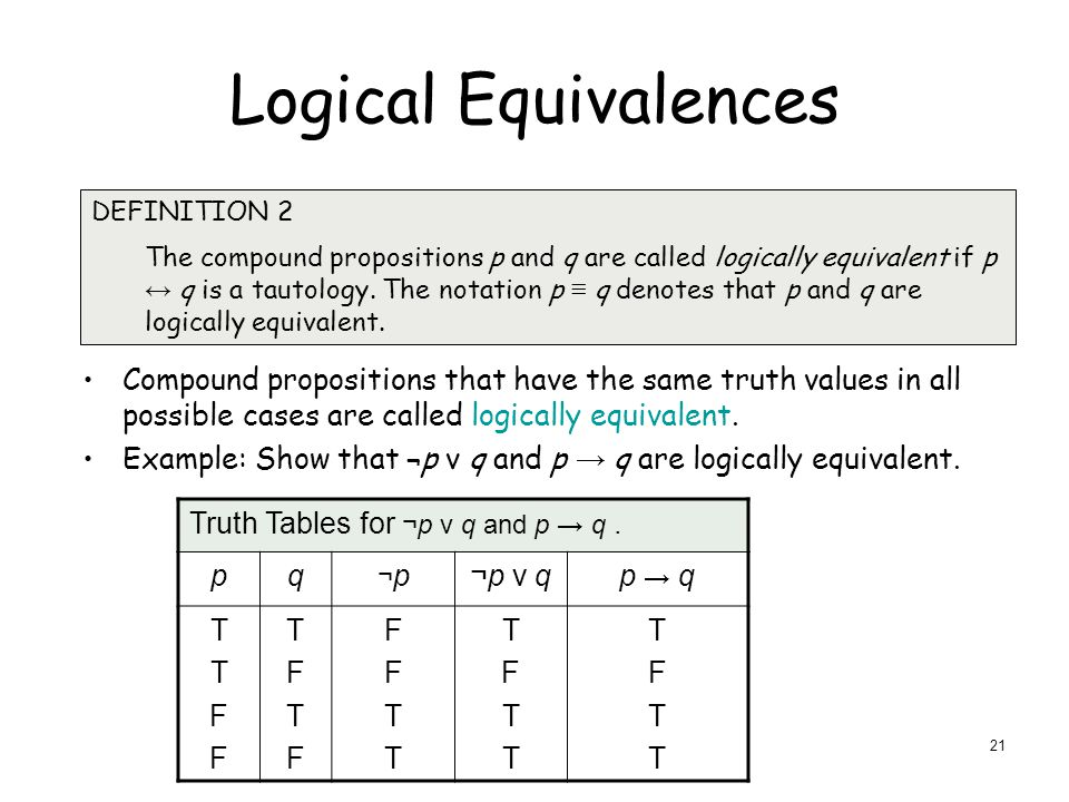Logical Equivalences DEFINITION 2 The compound propositions p and q are called logically equivalent if p ↔ q is a tautology.