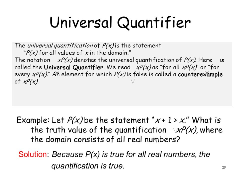 Universal Quantifier The universal quantification of P(x) is the statement P(x) for all values of x in the domain. The notation xP(x) denotes the universal quantification of P(x).