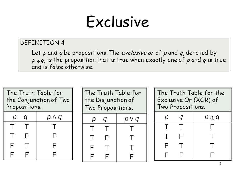 Exclusive The Truth Table for the Conjunction of Two Propositions.