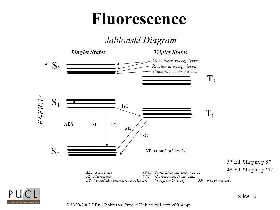 Jul robinson purdue university lecture0004ppt slide 1 bms 602a jul robinson purdue university lecture0004ppt slide 16 fluorescence energy s0s0 ccuart Images