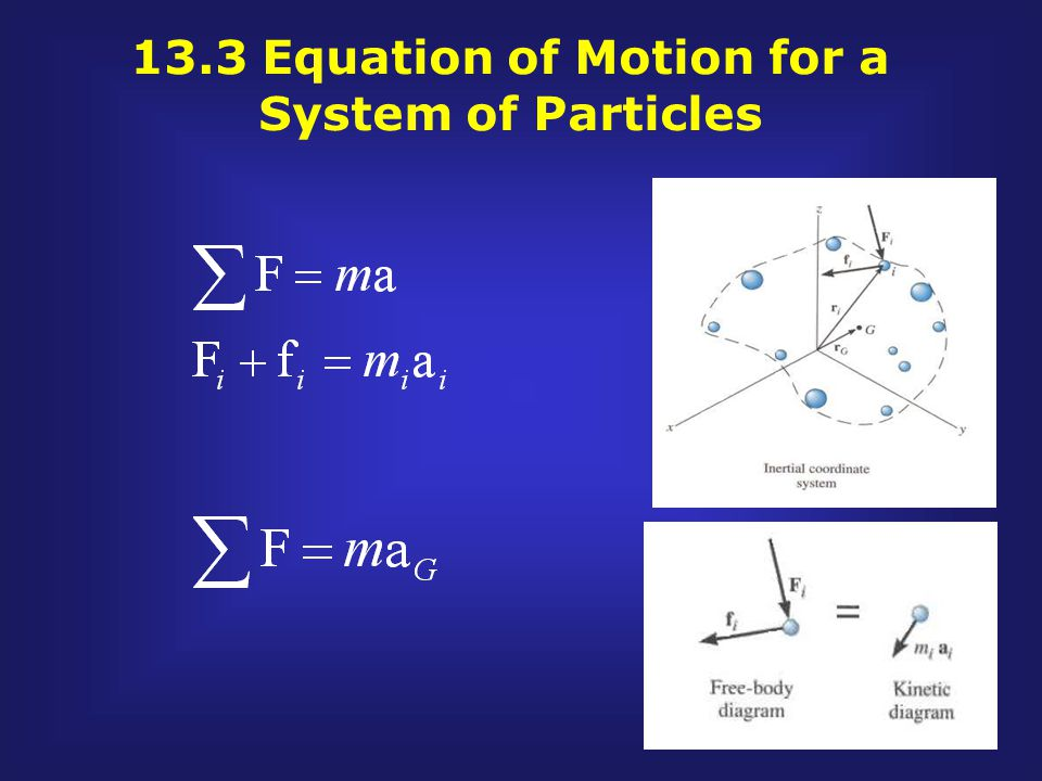 13.3 Equation of Motion for a System of Particles