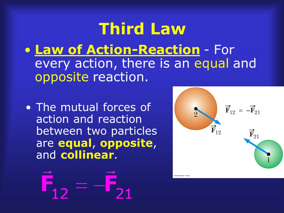 Third Law Law of Action-Reaction - For every action, there is an equal and opposite reaction.