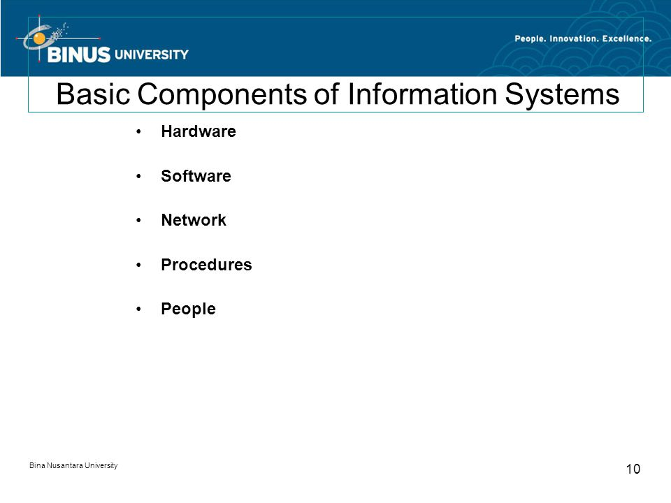 Bina Nusantara University 10 Basic Components of Information Systems Hardware Software Network Procedures People