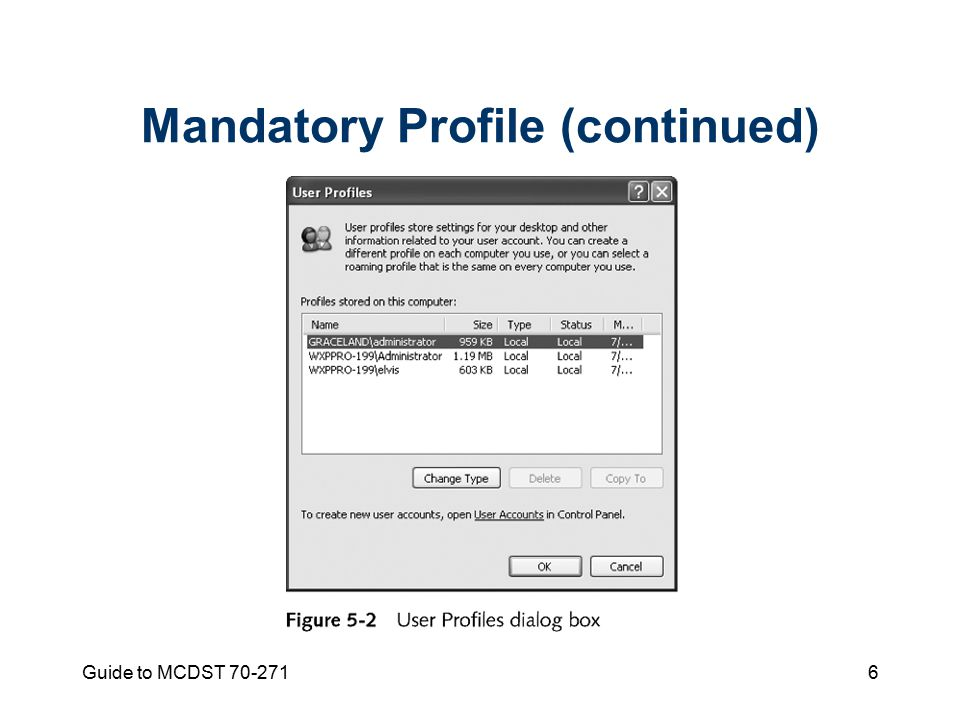 Guide to MCDST Mandatory Profile (continued)