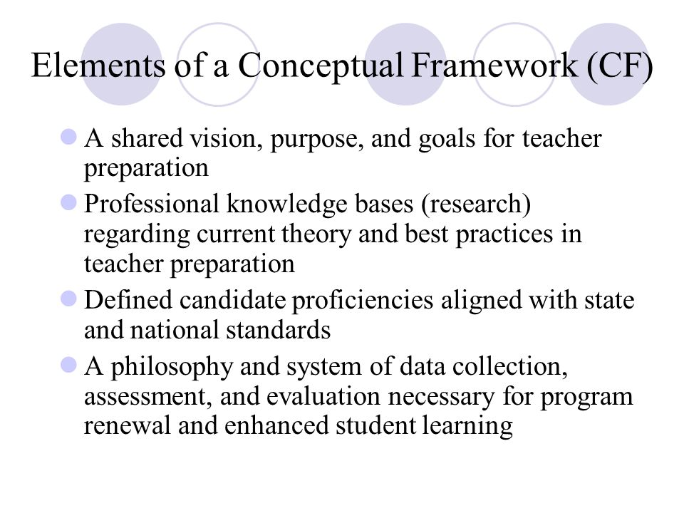 Elements of a Conceptual Framework (CF) A shared vision, purpose, and goals for teacher preparation Professional knowledge bases (research) regarding current theory and best practices in teacher preparation Defined candidate proficiencies aligned with state and national standards A philosophy and system of data collection, assessment, and evaluation necessary for program renewal and enhanced student learning