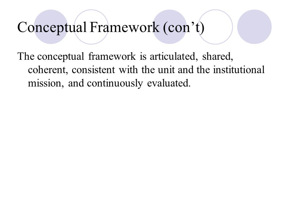 Conceptual Framework (con't) The conceptual framework is articulated, shared, coherent, consistent with the unit and the institutional mission, and continuously evaluated.