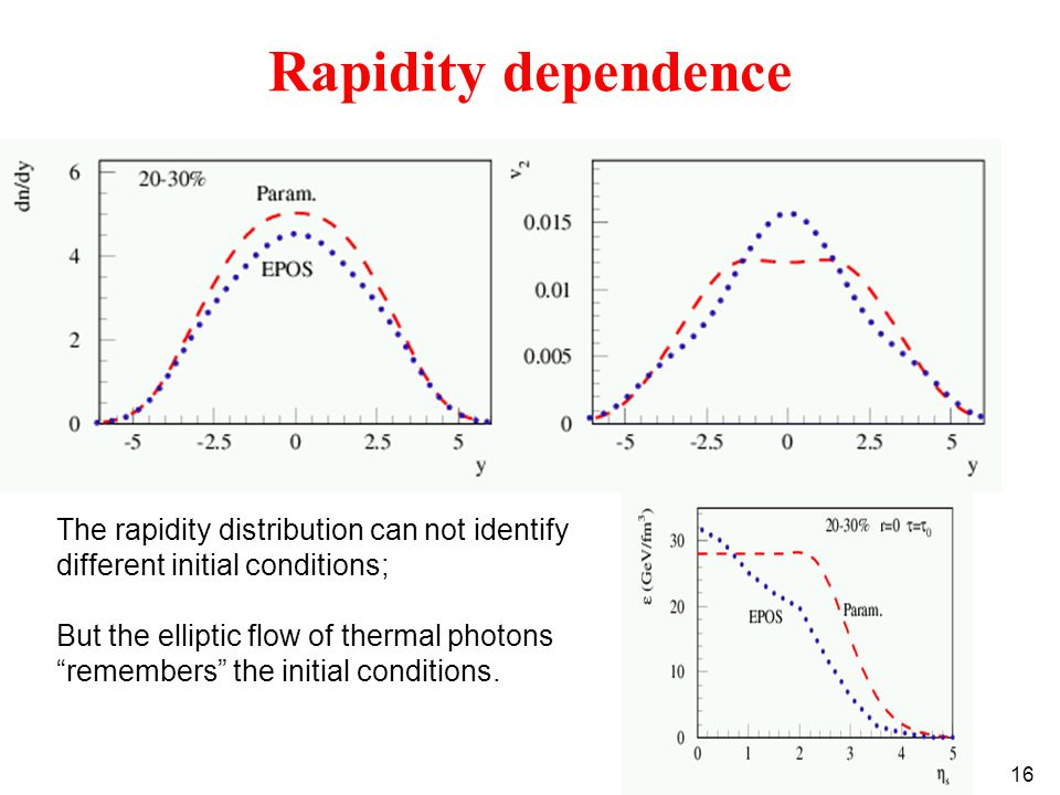 16 Rapidity dependence The rapidity distribution can not identify different initial conditions; But the elliptic flow of thermal photons remembers the initial conditions.