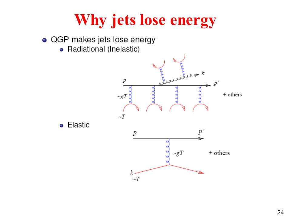 24 Why jets lose energy
