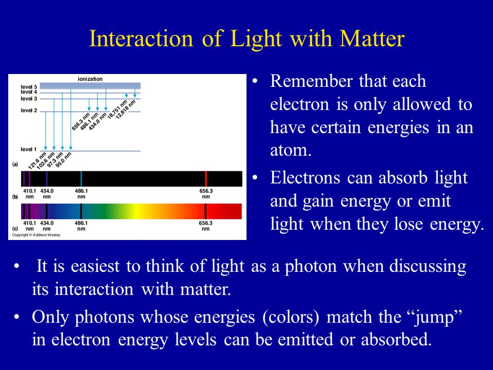 Interaction of Light with Matter Remember that each electron is only allowed to have certain energies in an atom.