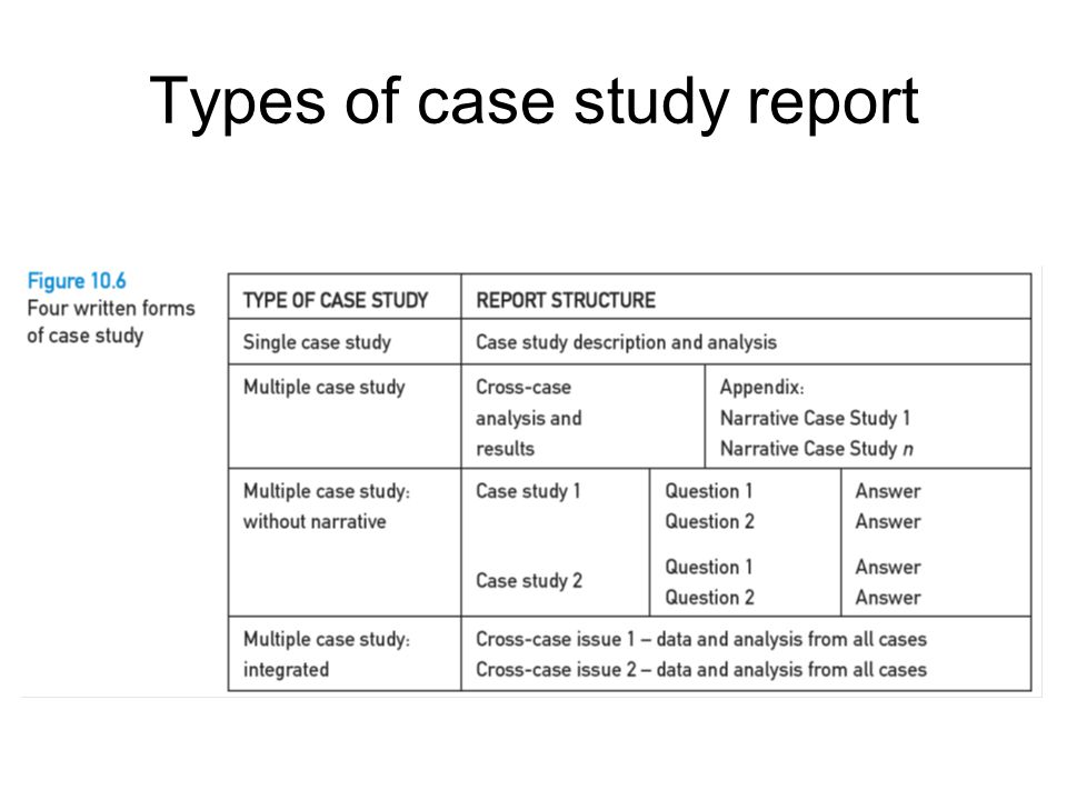 types of case studies in qualitative research