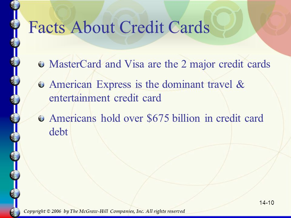 14-10 Facts About Credit Cards MasterCard and Visa are the 2 major credit cards American Express is the dominant travel & entertainment credit card Americans hold over $675 billion in credit card debt Copyright © 2006 by The McGraw-Hill Companies, Inc.