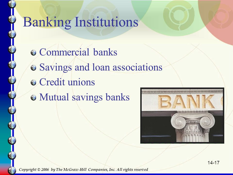 14-17 Banking Institutions Commercial banks Savings and loan associations Credit unions Mutual savings banks Copyright © 2006 by The McGraw-Hill Companies, Inc.