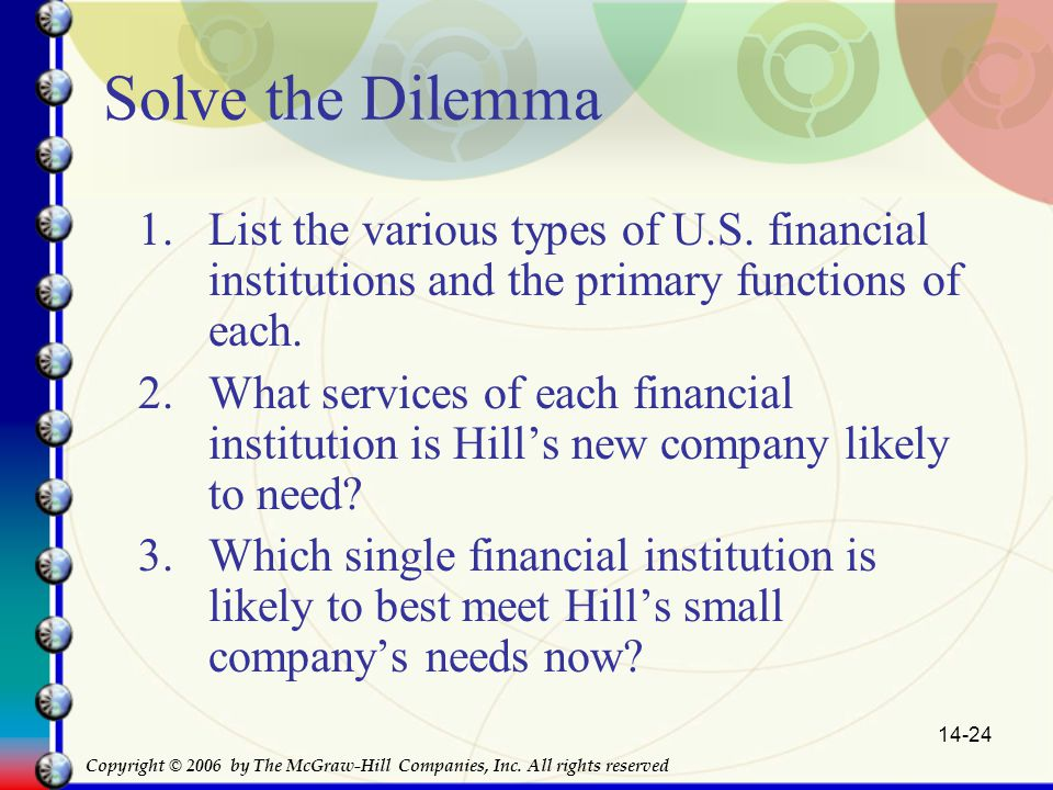 14-24 Solve the Dilemma 1.List the various types of U.S.
