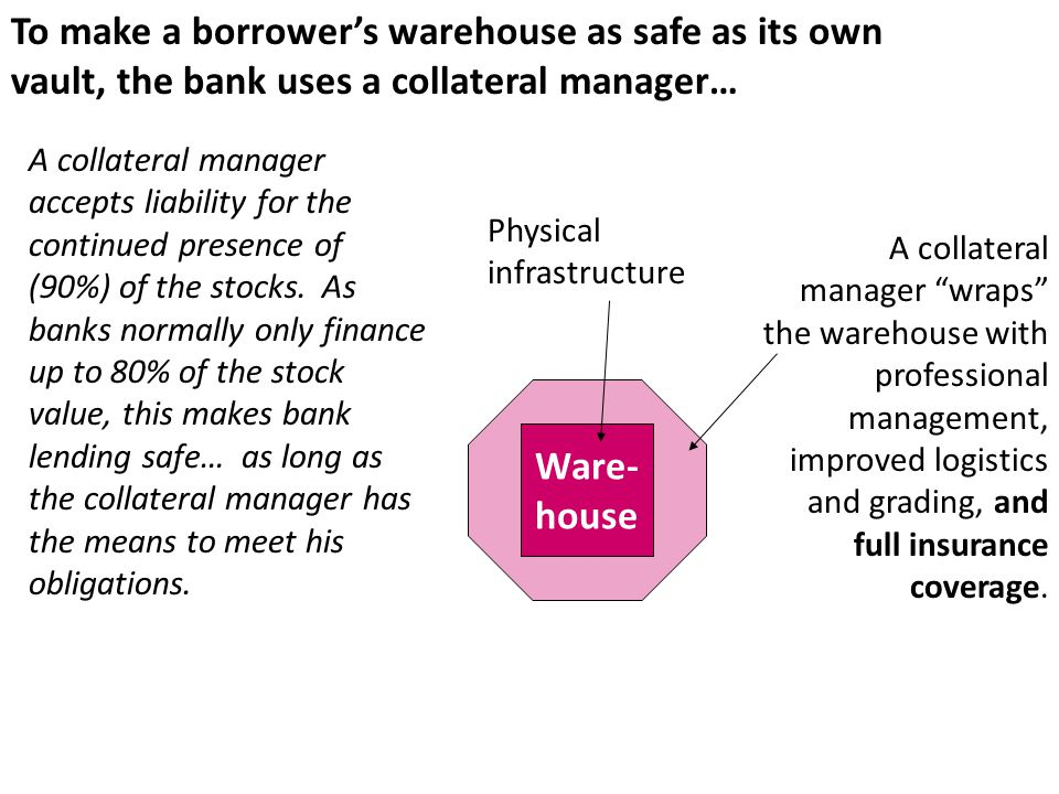 Warehouse Receipt Financing And Collateral Management To Promote