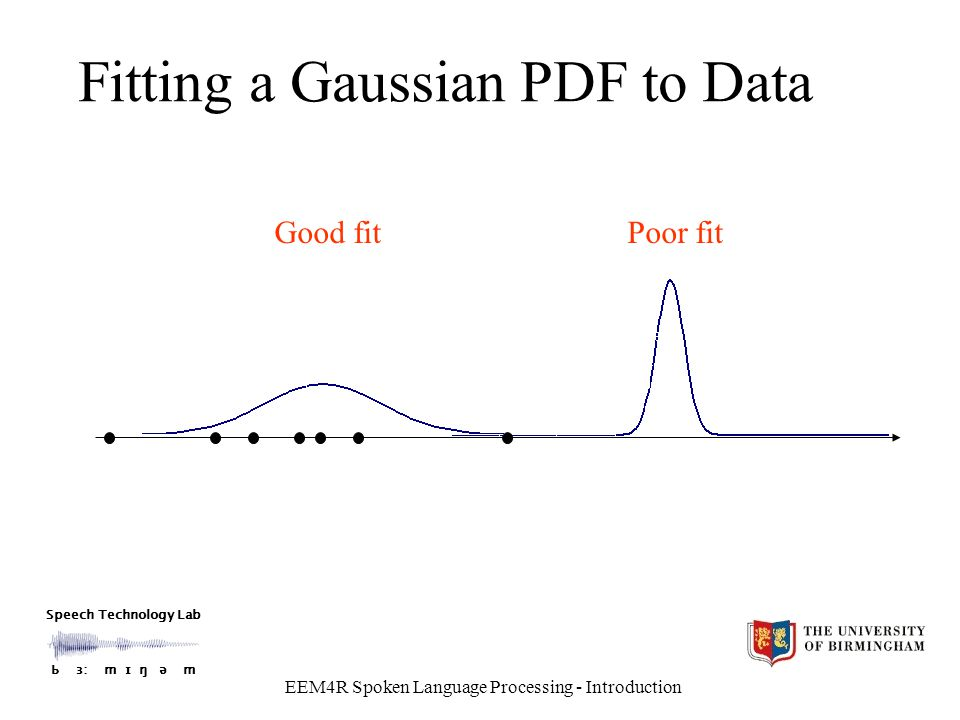 Speech Technology Lab Ƅ ɜ: m ɪ ŋ ǝ m EEM4R Spoken Language Processing - Introduction Fitting a Gaussian PDF to Data Poor fitGood fit