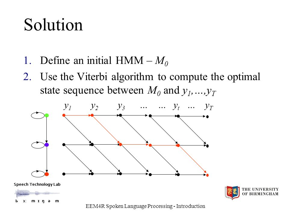 Speech Technology Lab Ƅ ɜ: m ɪ ŋ ǝ m EEM4R Spoken Language Processing - Introduction Solution 1.Define an initial HMM – M 0 2.Use the Viterbi algorithm to compute the optimal state sequence between M 0 and y 1,…,y T y 1 y 2 y 3 … … y t … y T