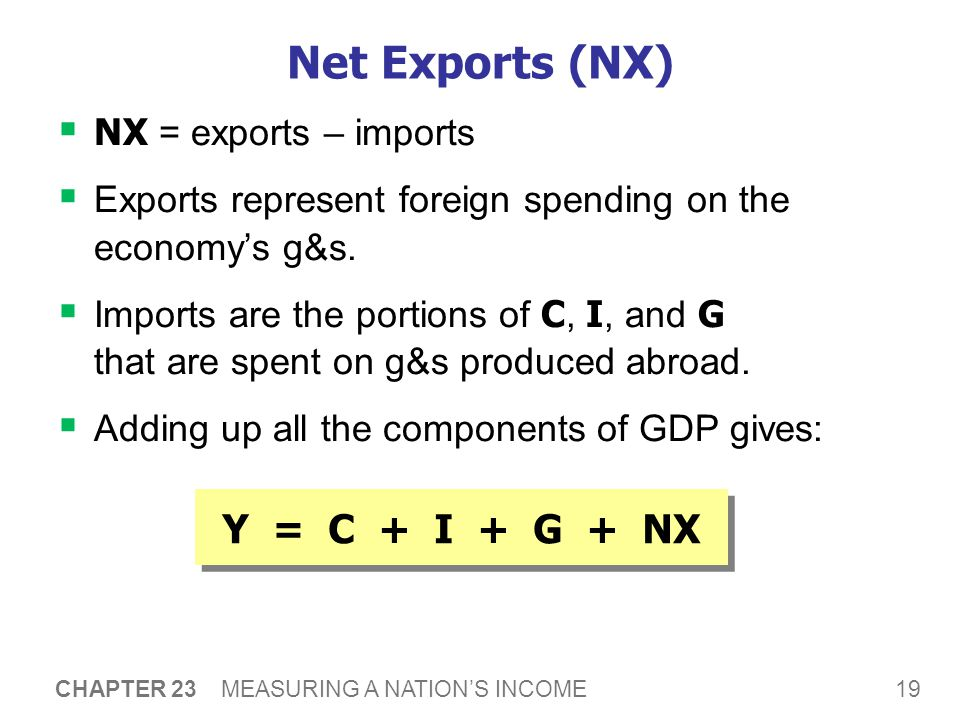 19 CHAPTER 23 MEASURING A NATION'S INCOME Net Exports (NX)  NX = exports – imports  Exports represent foreign spending on the economy's g&s.