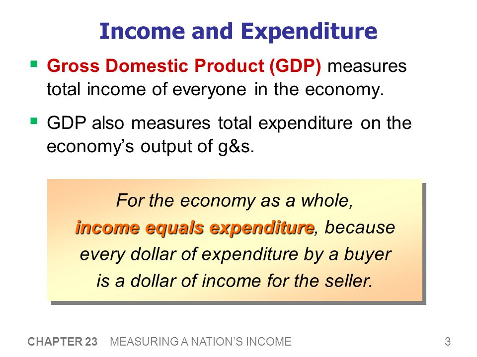 3 CHAPTER 23 MEASURING A NATION'S INCOME Income and Expenditure  Gross Domestic Product (GDP) measures total income of everyone in the economy.
