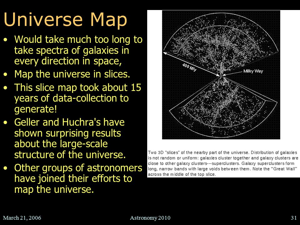 March 21, 2006Astronomy Chapter 27 The Evolution and Distribution of