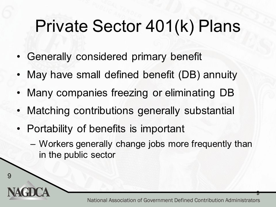 9 9 Private Sector 401(k) Plans Generally considered primary benefit May have small defined benefit (DB) annuity Many companies freezing or eliminating DB Matching contributions generally substantial Portability of benefits is important –Workers generally change jobs more frequently than in the public sector